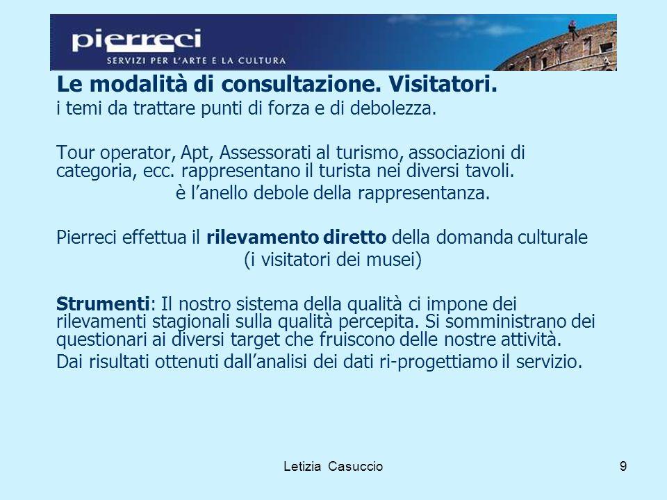 Letizia Casuccio9 Le modalità di consultazione. Visitatori.