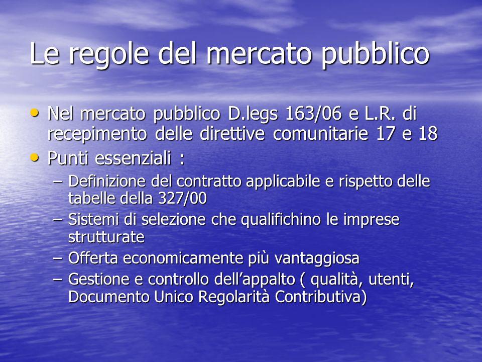 Le regole del mercato pubblico Nel mercato pubblico D.legs 163/06 e L.R.