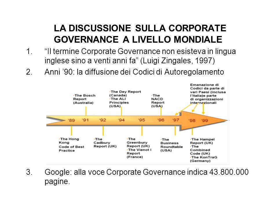 LA DISCUSSIONE SULLA CORPORATE GOVERNANCE A LIVELLO MONDIALE 1.Il termine Corporate Governance non esisteva in lingua inglese sino a venti anni fa (Lu