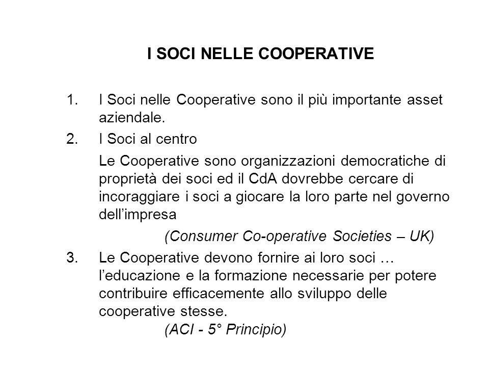 I SOCI NELLE COOPERATIVE 1.I Soci nelle Cooperative sono il più importante asset aziendale. 2.I Soci al centro Le Cooperative sono organizzazioni demo