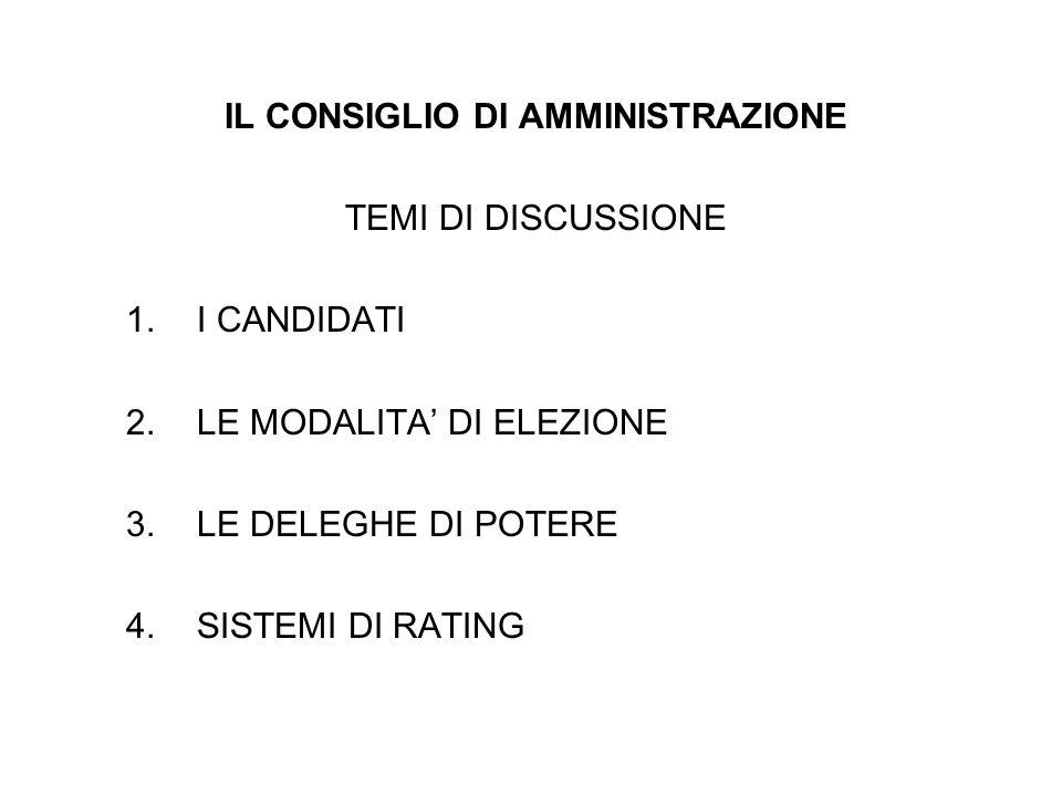 IL CONSIGLIO DI AMMINISTRAZIONE TEMI DI DISCUSSIONE 1.I CANDIDATI 2.LE MODALITA DI ELEZIONE 3.LE DELEGHE DI POTERE 4.SISTEMI DI RATING