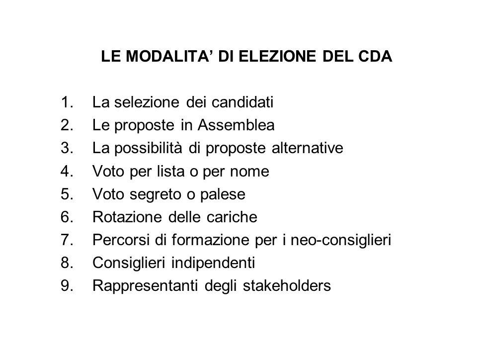 LE MODALITA DI ELEZIONE DEL CDA 1.La selezione dei candidati 2.Le proposte in Assemblea 3.La possibilità di proposte alternative 4.Voto per lista o pe