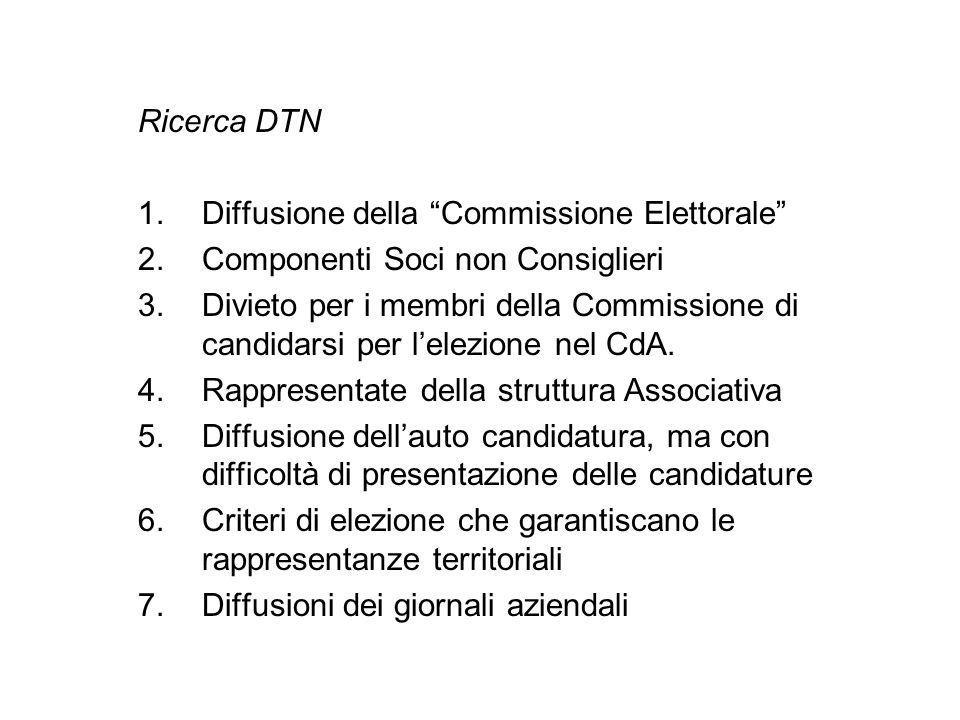 Ricerca DTN 1.Diffusione della Commissione Elettorale 2.Componenti Soci non Consiglieri 3.Divieto per i membri della Commissione di candidarsi per lel