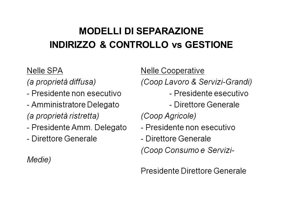 MODELLI DI SEPARAZIONE INDIRIZZO & CONTROLLO vs GESTIONE Nelle SPANelle Cooperative (a proprietà diffusa)(Coop Lavoro & Servizi-Grandi) - Presidente n