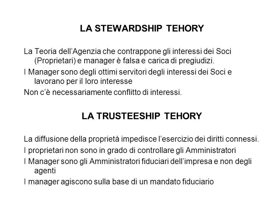 LA STEWARDSHIP TEHORY La Teoria dellAgenzia che contrappone gli interessi dei Soci (Proprietari) e manager è falsa e carica di pregiudizi. I Manager s