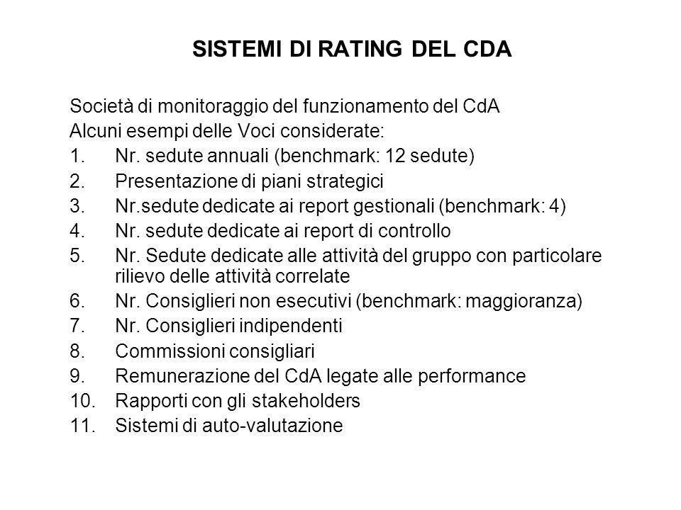 SISTEMI DI RATING DEL CDA Società di monitoraggio del funzionamento del CdA Alcuni esempi delle Voci considerate: 1.Nr. sedute annuali (benchmark: 12