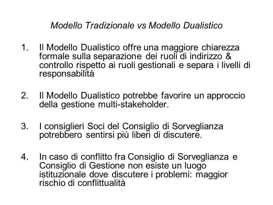 Modello Tradizionale vs Modello Dualistico 1.Il Modello Dualistico offre una maggiore chiarezza formale sulla separazione dei ruoli di indirizzo & con