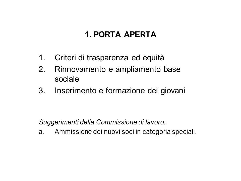 1. PORTA APERTA 1.Criteri di trasparenza ed equità 2.Rinnovamento e ampliamento base sociale 3.Inserimento e formazione dei giovani Suggerimenti della