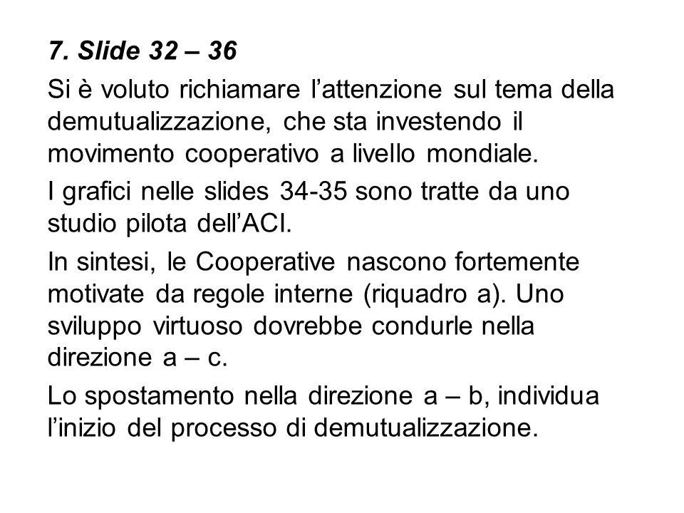 7. Slide 32 – 36 Si è voluto richiamare lattenzione sul tema della demutualizzazione, che sta investendo il movimento cooperativo a livello mondiale.