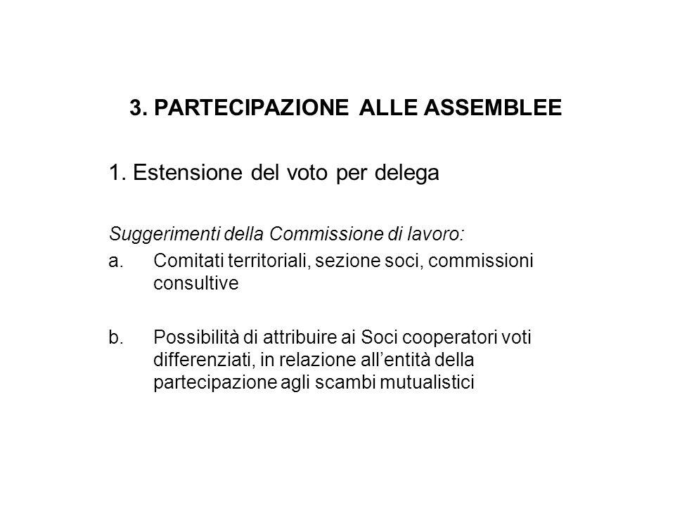 3. PARTECIPAZIONE ALLE ASSEMBLEE 1. Estensione del voto per delega Suggerimenti della Commissione di lavoro: a.Comitati territoriali, sezione soci, co