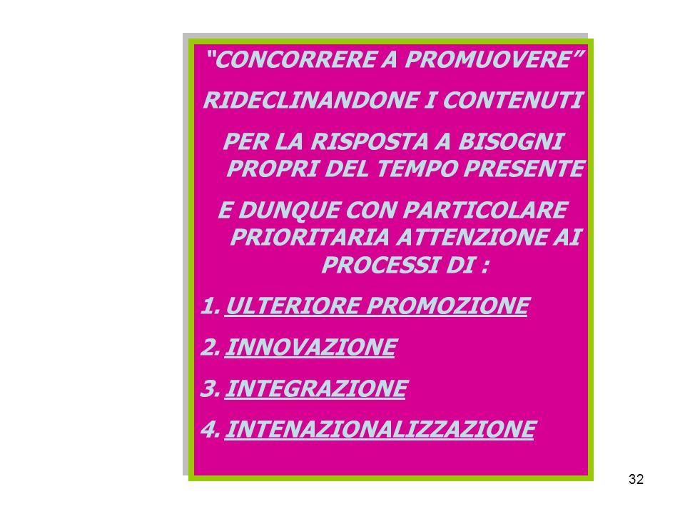 32 CONCORRERE A PROMUOVERE RIDECLINANDONE I CONTENUTI PER LA RISPOSTA A BISOGNI PROPRI DEL TEMPO PRESENTE E DUNQUE CON PARTICOLARE PRIORITARIA ATTENZIONE AI PROCESSI DI : 1.ULTERIORE PROMOZIONE 2.INNOVAZIONE 3.INTEGRAZIONE 4.INTENAZIONALIZZAZIONE CONCORRERE A PROMUOVERE RIDECLINANDONE I CONTENUTI PER LA RISPOSTA A BISOGNI PROPRI DEL TEMPO PRESENTE E DUNQUE CON PARTICOLARE PRIORITARIA ATTENZIONE AI PROCESSI DI : 1.ULTERIORE PROMOZIONE 2.INNOVAZIONE 3.INTEGRAZIONE 4.INTENAZIONALIZZAZIONE