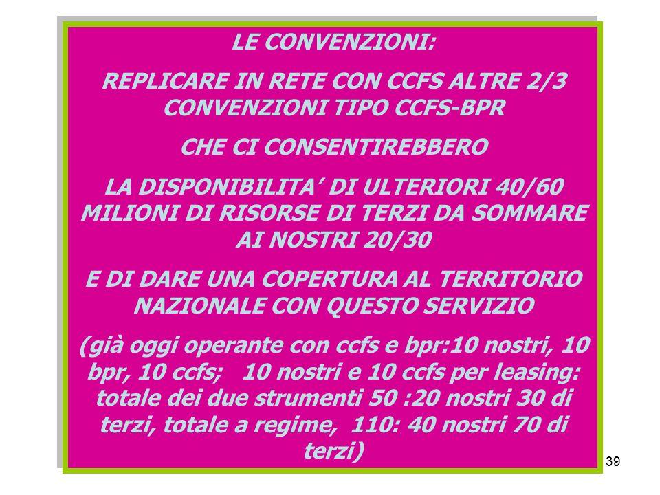 39 LE CONVENZIONI: REPLICARE IN RETE CON CCFS ALTRE 2/3 CONVENZIONI TIPO CCFS-BPR CHE CI CONSENTIREBBERO LA DISPONIBILITA DI ULTERIORI 40/60 MILIONI DI RISORSE DI TERZI DA SOMMARE AI NOSTRI 20/30 E DI DARE UNA COPERTURA AL TERRITORIO NAZIONALE CON QUESTO SERVIZIO (già oggi operante con ccfs e bpr:10 nostri, 10 bpr, 10 ccfs; 10 nostri e 10 ccfs per leasing: totale dei due strumenti 50 :20 nostri 30 di terzi, totale a regime, 110: 40 nostri 70 di terzi) LE CONVENZIONI: REPLICARE IN RETE CON CCFS ALTRE 2/3 CONVENZIONI TIPO CCFS-BPR CHE CI CONSENTIREBBERO LA DISPONIBILITA DI ULTERIORI 40/60 MILIONI DI RISORSE DI TERZI DA SOMMARE AI NOSTRI 20/30 E DI DARE UNA COPERTURA AL TERRITORIO NAZIONALE CON QUESTO SERVIZIO (già oggi operante con ccfs e bpr:10 nostri, 10 bpr, 10 ccfs; 10 nostri e 10 ccfs per leasing: totale dei due strumenti 50 :20 nostri 30 di terzi, totale a regime, 110: 40 nostri 70 di terzi)