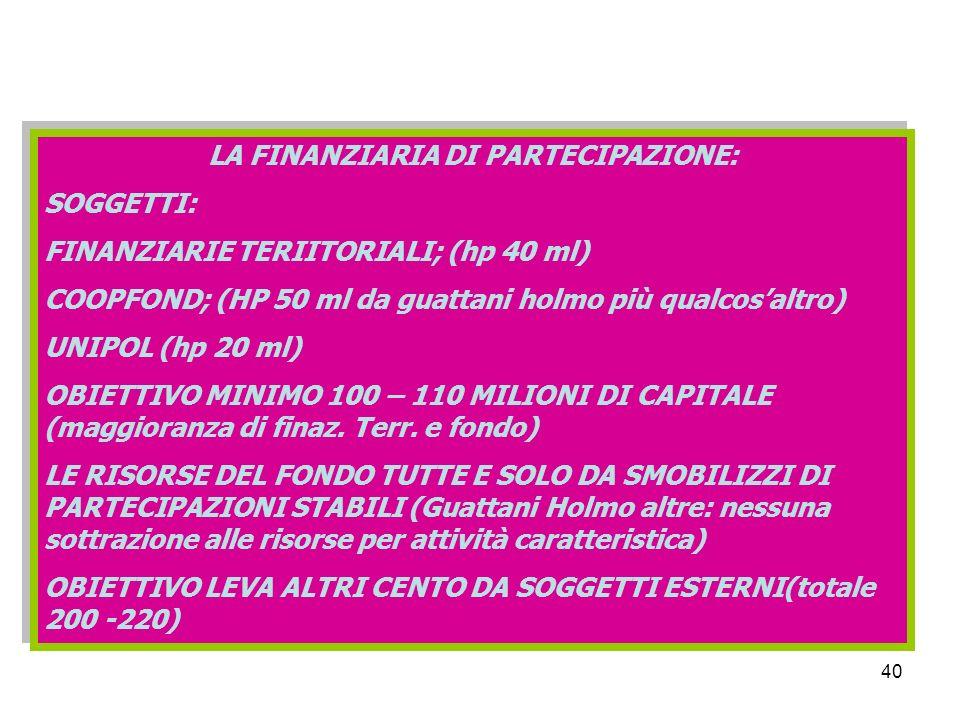 40 LA FINANZIARIA DI PARTECIPAZIONE: SOGGETTI: FINANZIARIE TERIITORIALI; (hp 40 ml) COOPFOND; (HP 50 ml da guattani holmo più qualcosaltro) UNIPOL (hp 20 ml) OBIETTIVO MINIMO 100 – 110 MILIONI DI CAPITALE (maggioranza di finaz.