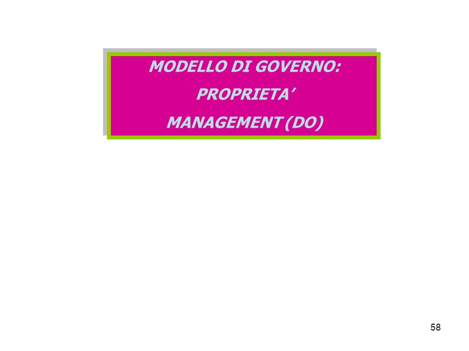 58 MODELLO DI GOVERNO: PROPRIETA MANAGEMENT (DO) MODELLO DI GOVERNO: PROPRIETA MANAGEMENT (DO)