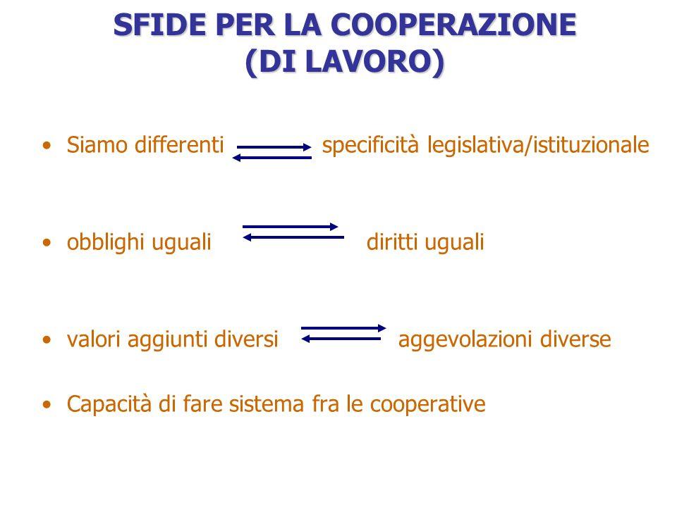 SFIDE PER LA COOPERAZIONE (DI LAVORO) Siamo differenti specificità legislativa/istituzionale obblighi uguali diritti uguali valori aggiunti diversi aggevolazioni diverse Capacità di fare sistema fra le cooperative