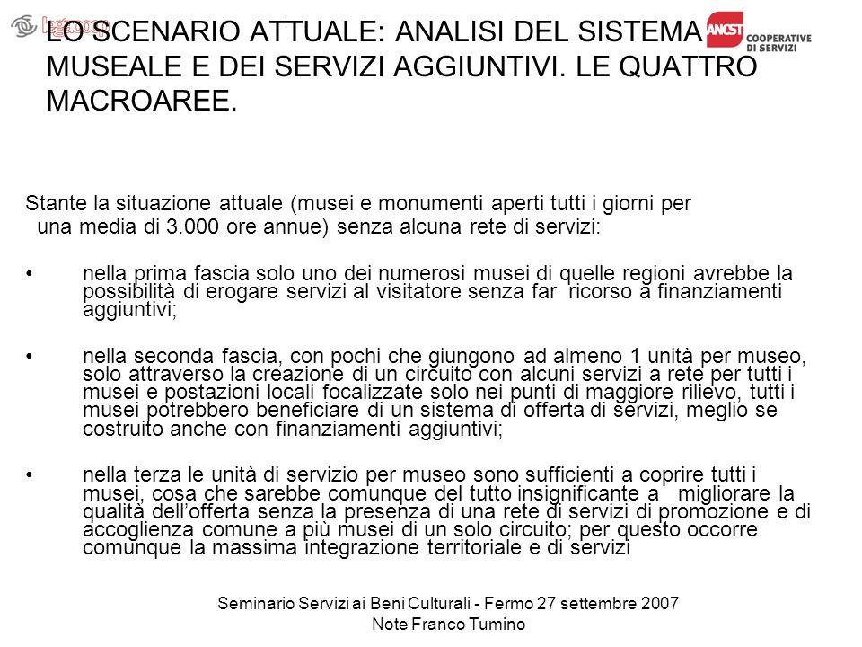 Seminario Servizi ai Beni Culturali - Fermo 27 settembre 2007 Note Franco Tumino LO SCENARIO ATTUALE: ANALISI DEL SISTEMA MUSEALE E DEI SERVIZI AGGIUNTIVI.