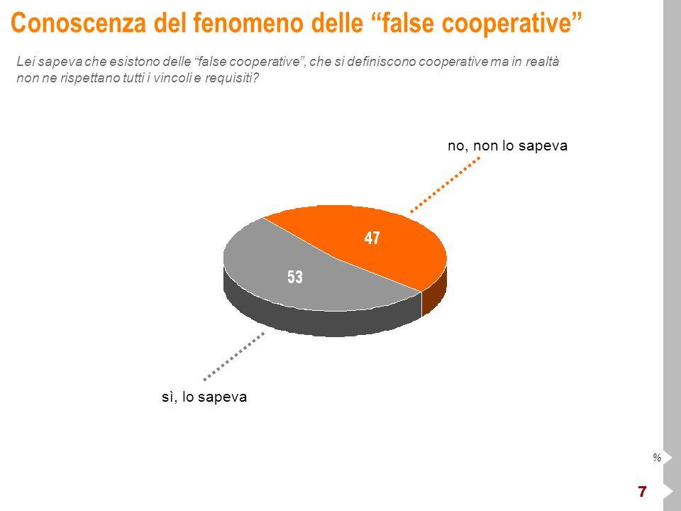 7 % Conoscenza del fenomeno delle false cooperative Lei sapeva che esistono delle false cooperative, che si definiscono cooperative ma in realtà non ne rispettano tutti i vincoli e requisiti.