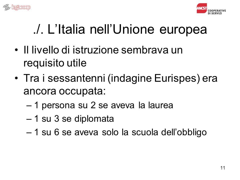11./. LItalia nellUnione europea Il livello di istruzione sembrava un requisito utile Tra i sessantenni (indagine Eurispes) era ancora occupata: –1 pe