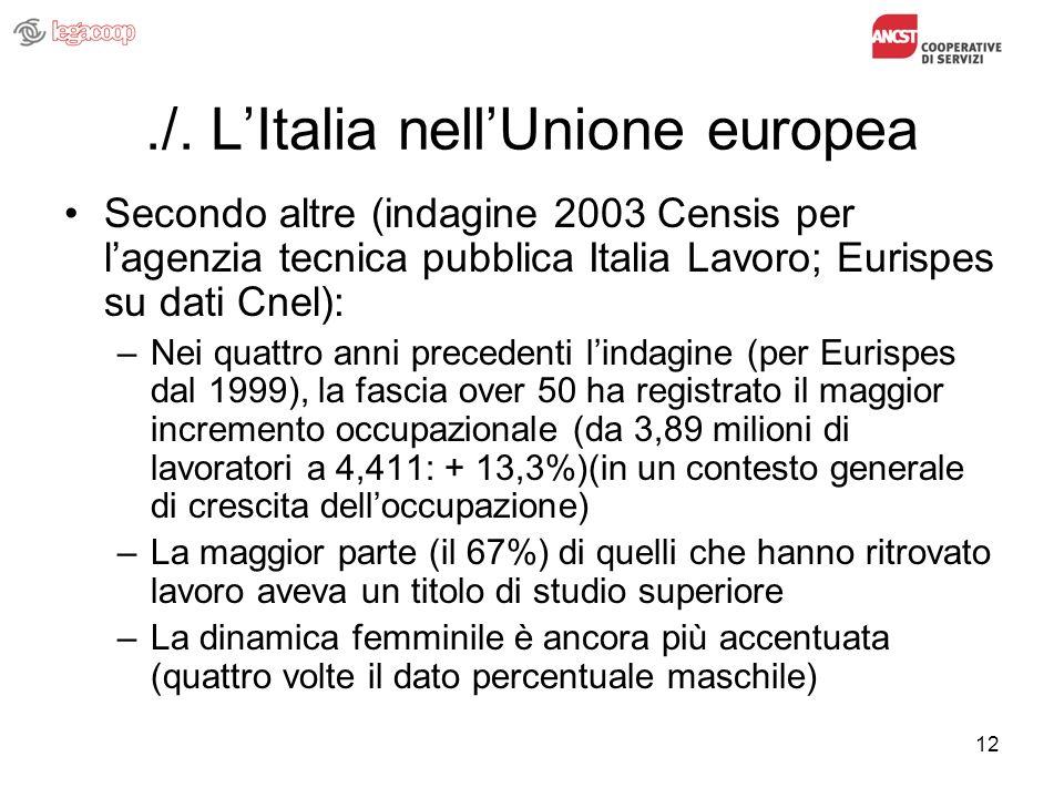 12./. LItalia nellUnione europea Secondo altre (indagine 2003 Censis per lagenzia tecnica pubblica Italia Lavoro; Eurispes su dati Cnel): –Nei quattro