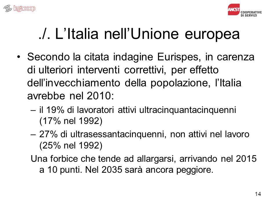 14./. LItalia nellUnione europea Secondo la citata indagine Eurispes, in carenza di ulteriori interventi correttivi, per effetto dellinvecchiamento de