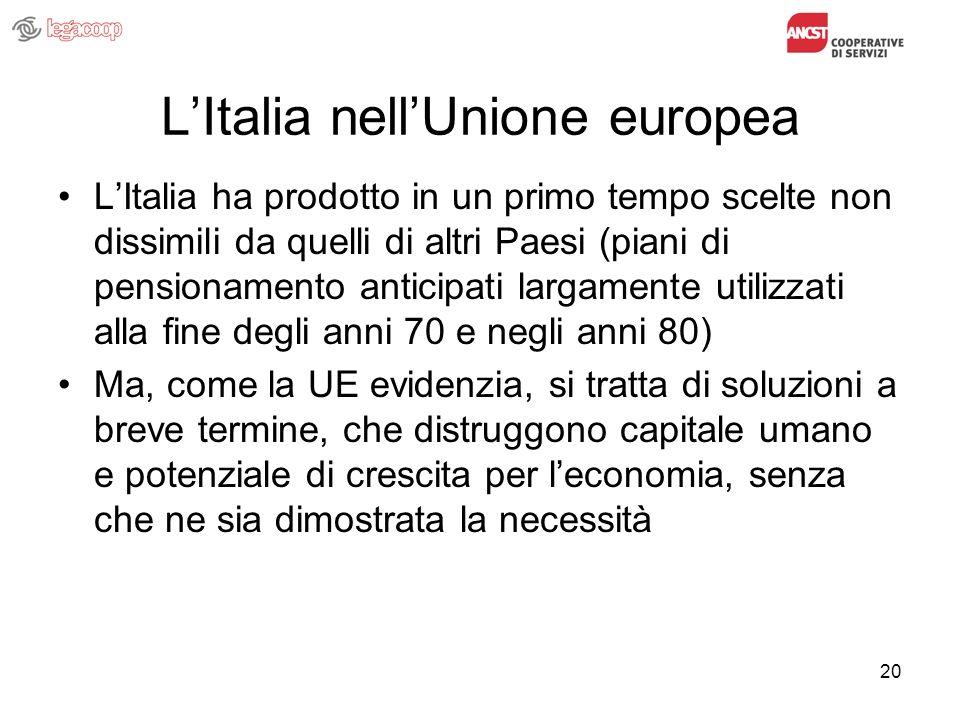 20 LItalia nellUnione europea LItalia ha prodotto in un primo tempo scelte non dissimili da quelli di altri Paesi (piani di pensionamento anticipati l