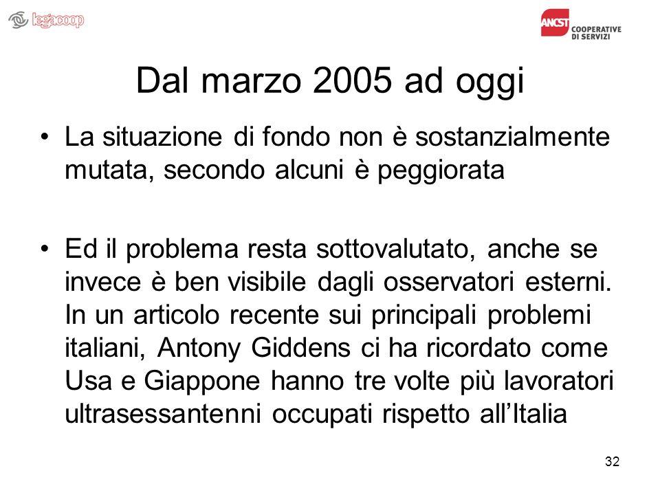 32 Dal marzo 2005 ad oggi La situazione di fondo non è sostanzialmente mutata, secondo alcuni è peggiorata Ed il problema resta sottovalutato, anche s