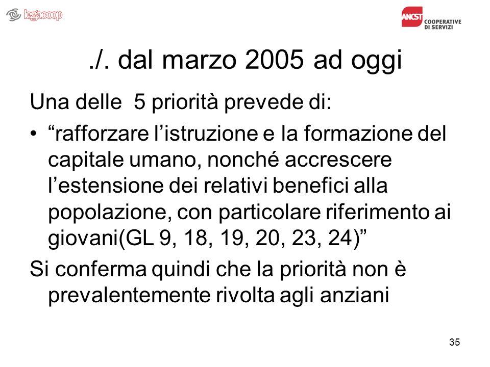 35./. dal marzo 2005 ad oggi Una delle 5 priorità prevede di: rafforzare listruzione e la formazione del capitale umano, nonché accrescere lestensione