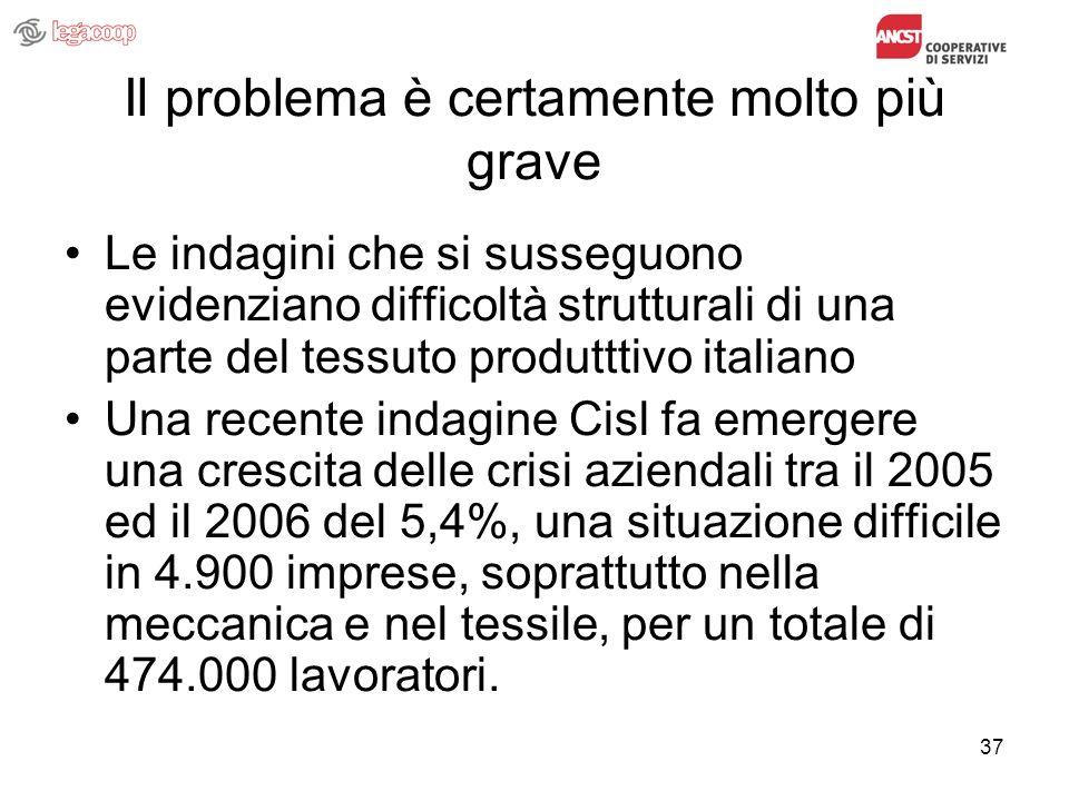 37 Il problema è certamente molto più grave Le indagini che si susseguono evidenziano difficoltà strutturali di una parte del tessuto produtttivo ital