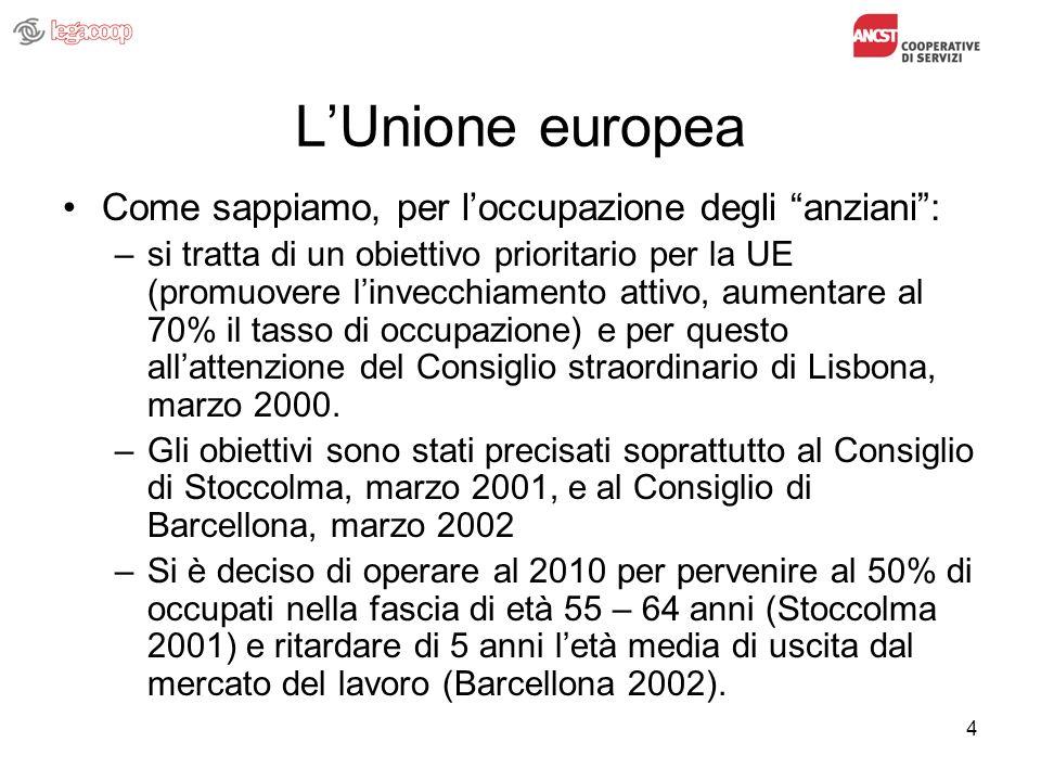 4 LUnione europea Come sappiamo, per loccupazione degli anziani: –si tratta di un obiettivo prioritario per la UE (promuovere linvecchiamento attivo, aumentare al 70% il tasso di occupazione) e per questo allattenzione del Consiglio straordinario di Lisbona, marzo 2000.