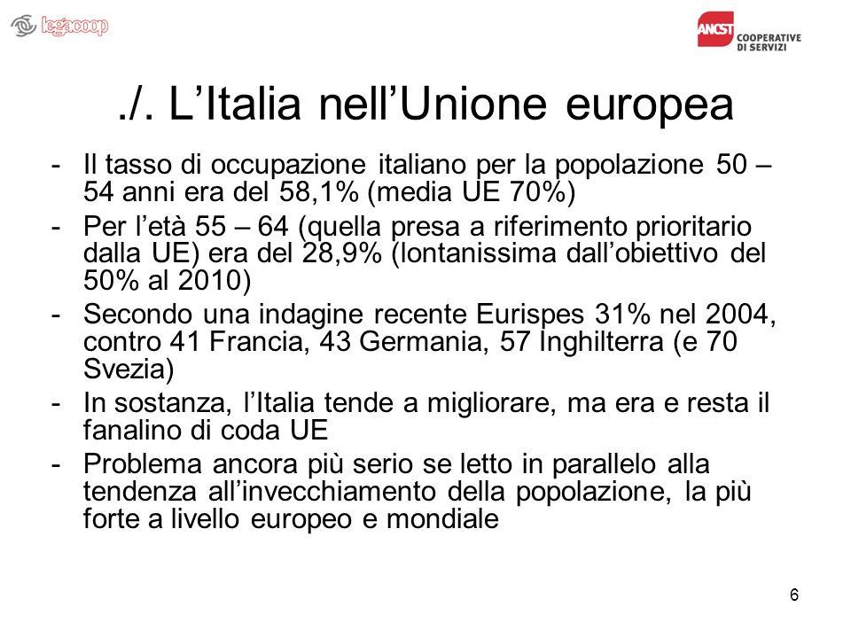6./. LItalia nellUnione europea -Il tasso di occupazione italiano per la popolazione 50 – 54 anni era del 58,1% (media UE 70%) -Per letà 55 – 64 (quel
