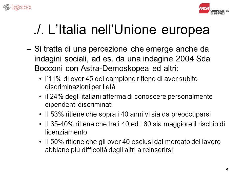 8./. LItalia nellUnione europea –Si tratta di una percezione che emerge anche da indagini sociali, ad es. da una indagine 2004 Sda Bocconi con Astra-D