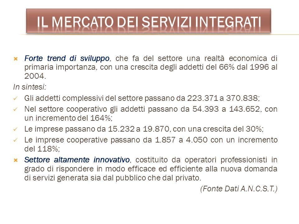 Il Consorzio Poliservice, di cui la Cosp Tecno Service assumerà il 1° Gennaio 2009 il 51% delle azioni, è costituito dalle seguenti aziende: AziendaRegioneSettoreAziendaRegioneSettore Polis Soc.