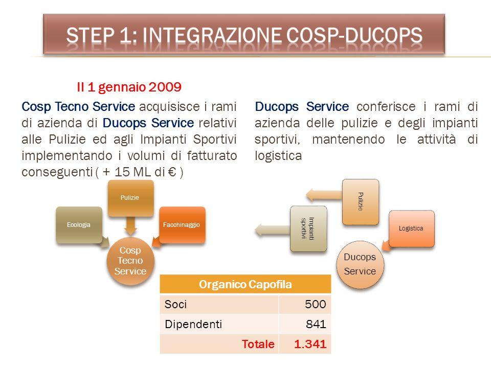 Il 1 gennaio 2009 Cosp Tecno Service acquisisce i rami di azienda di Ducops Service relativi alle Pulizie ed agli Impianti Sportivi implementando i vo