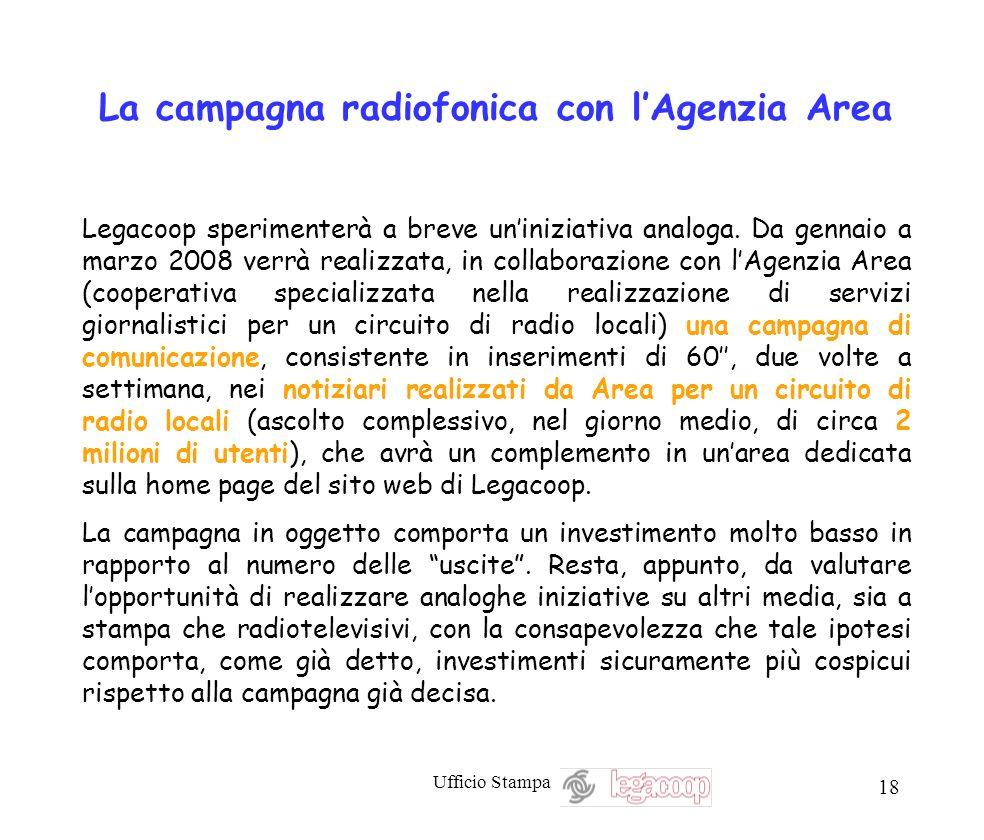 Ufficio Stampa 18 La campagna radiofonica con lAgenzia Area Legacoop sperimenterà a breve uniniziativa analoga. Da gennaio a marzo 2008 verrà realizza