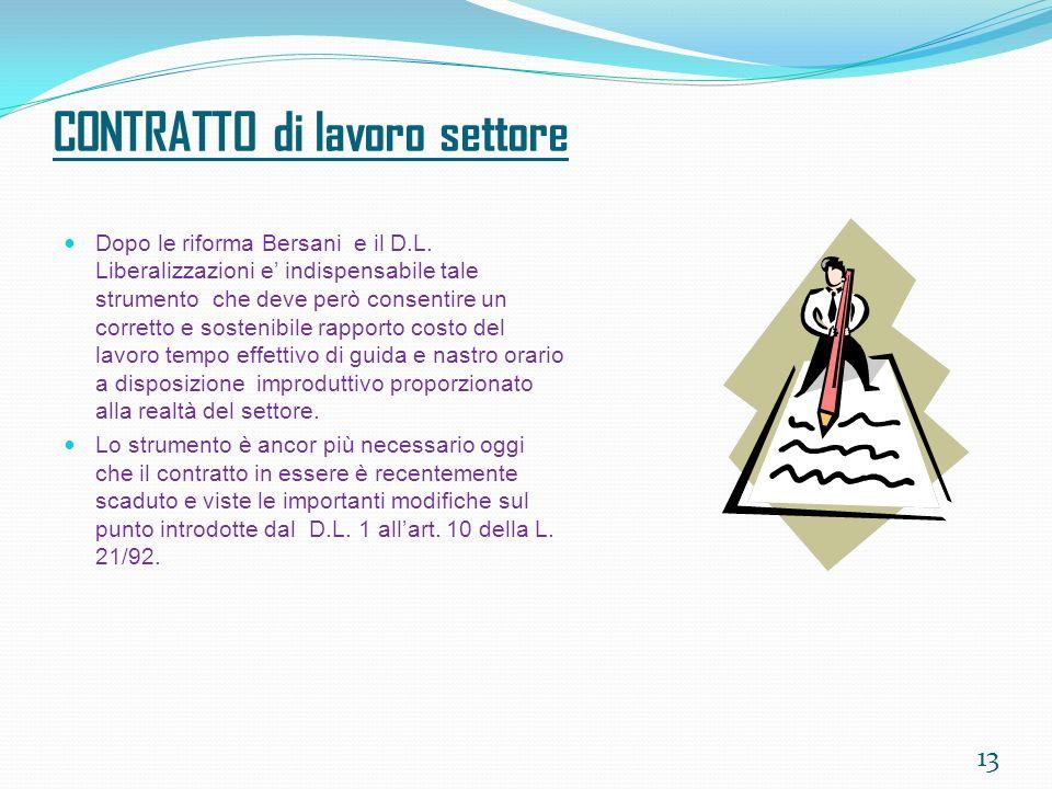 CONTRATTO di lavoro settore Dopo le riforma Bersani e il D.L.