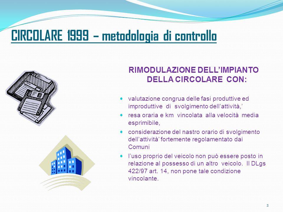CREDITI Grazie per lattenzione Bologna -Roma maggio 2012 A cura del Gruppo di lavoro tema Fiscale ACI, comparto mobilità delle persone.