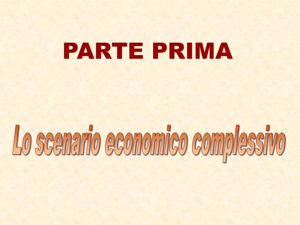 PARTE PRIMA