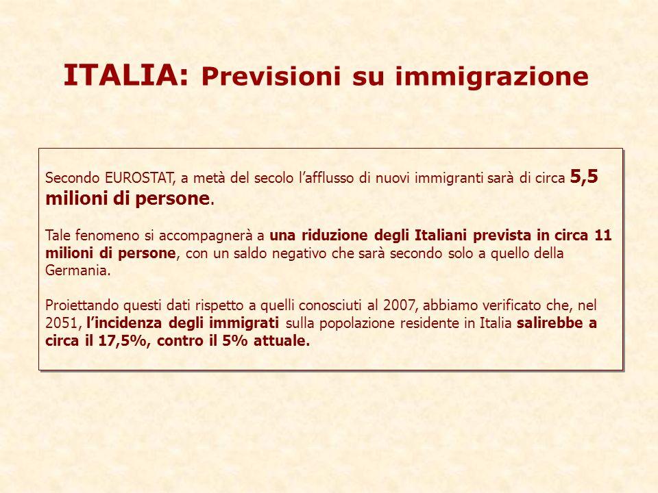 ITALIA: Previsioni su immigrazione Secondo EUROSTAT, a metà del secolo lafflusso di nuovi immigranti sarà di circa 5,5 milioni di persone.