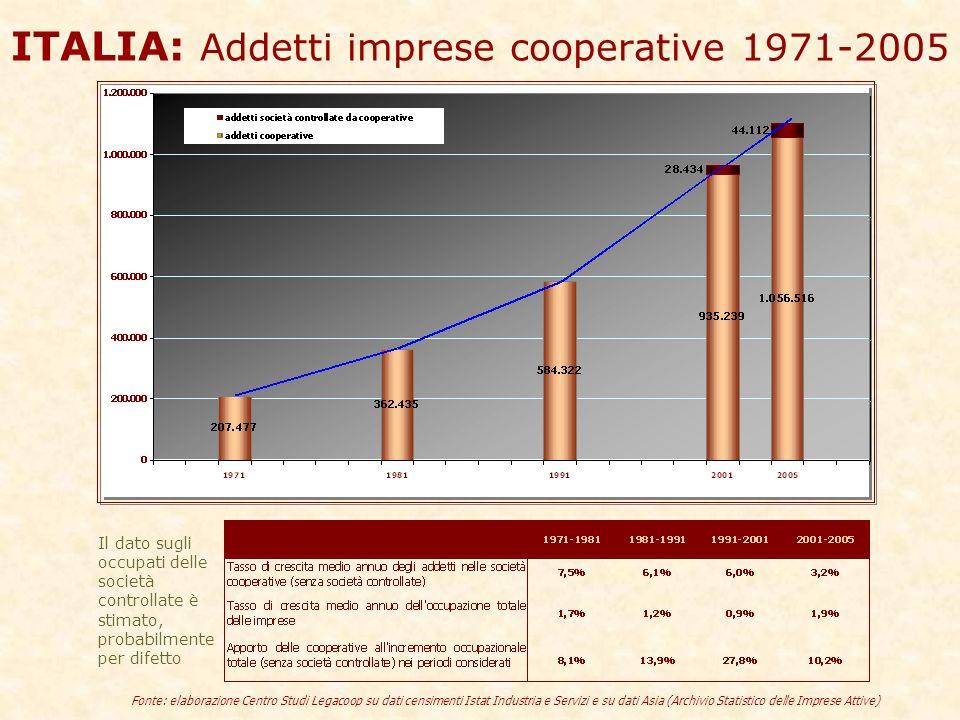 ITALIA: Addetti imprese cooperative 1971-2005 Fonte: elaborazione Centro Studi Legacoop su dati censimenti Istat Industria e Servizi e su dati Asia (Archivio Statistico delle Imprese Attive) Il dato sugli occupati delle società controllate è stimato, probabilmente per difetto
