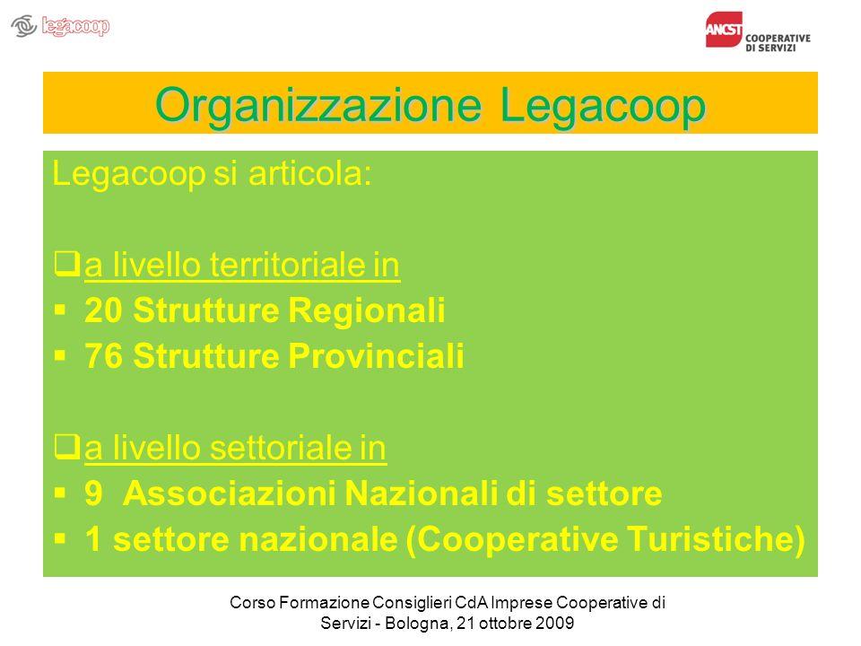 Organizzazione Legacoop Legacoop si articola: a livello territoriale in 20 Strutture Regionali 76 Strutture Provinciali a livello settoriale in 9 Asso