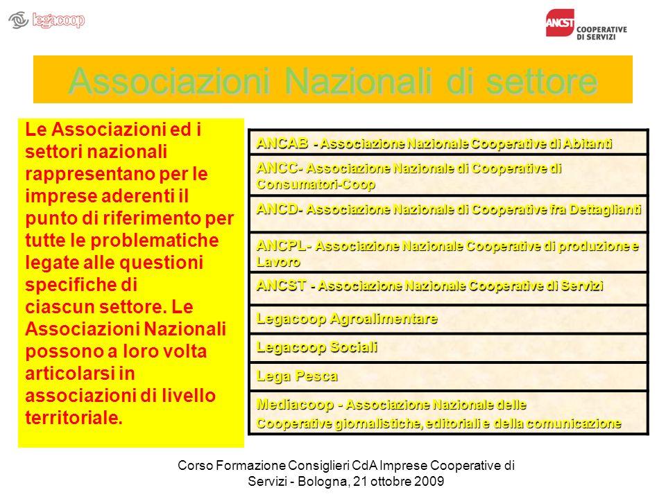 Associazioni Nazionali di settore Le Associazioni ed i settori nazionali rappresentano per le imprese aderenti il punto di riferimento per tutte le problematiche legate alle questioni specifiche di ciascun settore.