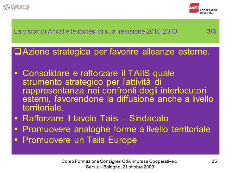 35 La vision di Ancst e le ipotesi di sua revisione 2010-2013 La vision di Ancst e le ipotesi di sua revisione 2010-2013 3/3 Azione strategica per fav