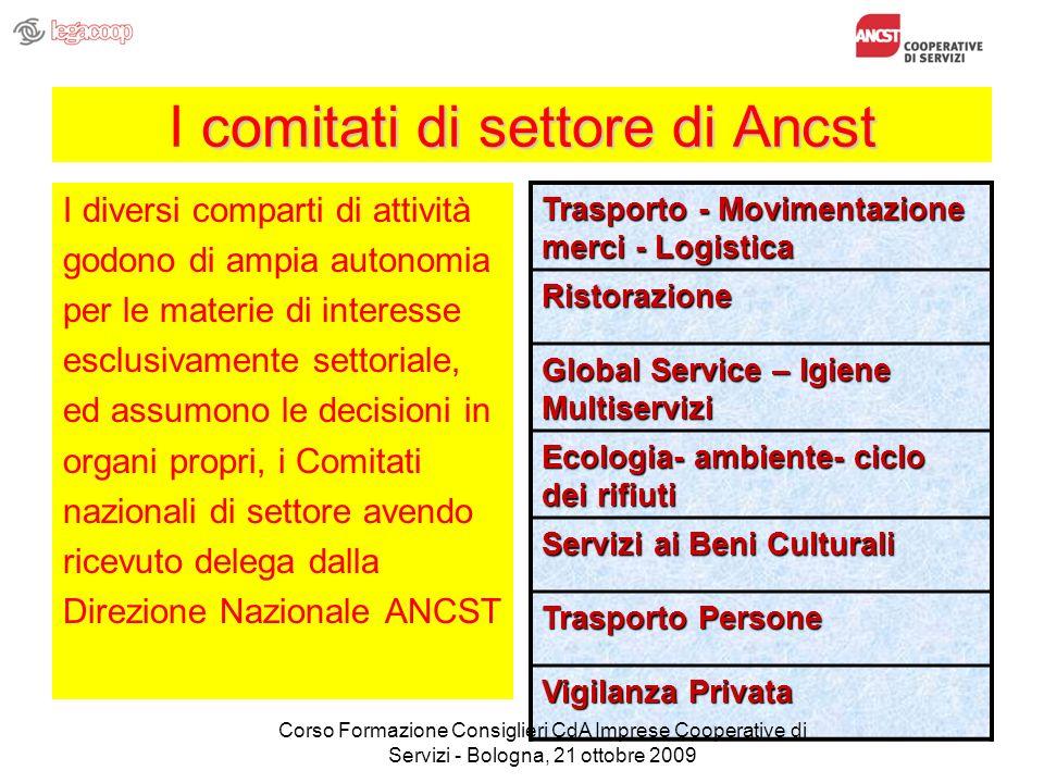 comitati di settore di Ancst I comitati di settore di Ancst I diversi comparti di attività godono di ampia autonomia per le materie di interesse esclu