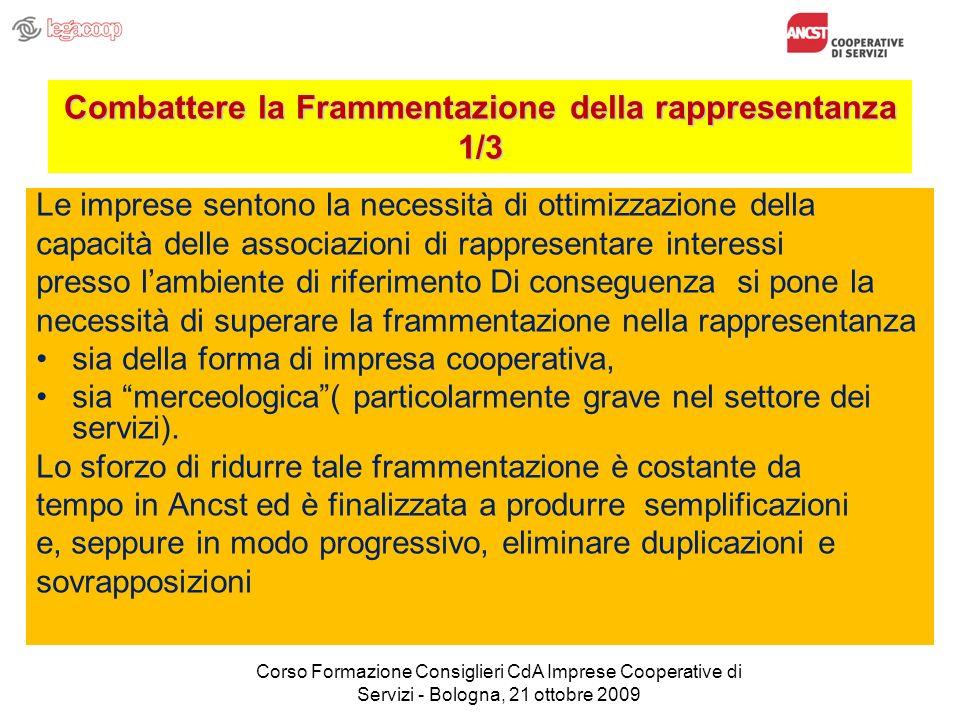 Combattere la Frammentazione della rappresentanza 1/3 Le imprese sentono la necessità di ottimizzazione della capacità delle associazioni di rappresen
