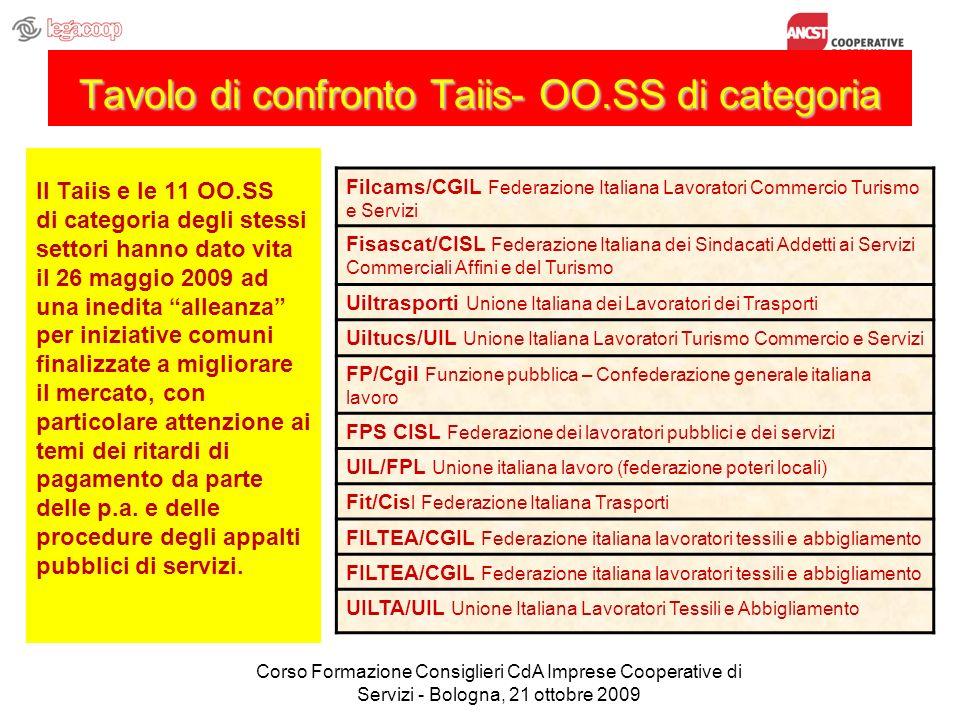 Tavolo di confronto Taiis- OO.SS di categoria Il Taiis e le 11 OO.SS di categoria degli stessi settori hanno dato vita il 26 maggio 2009 ad una inedita alleanza per iniziative comuni finalizzate a migliorare il mercato, con particolare attenzione ai temi dei ritardi di pagamento da parte delle p.a.