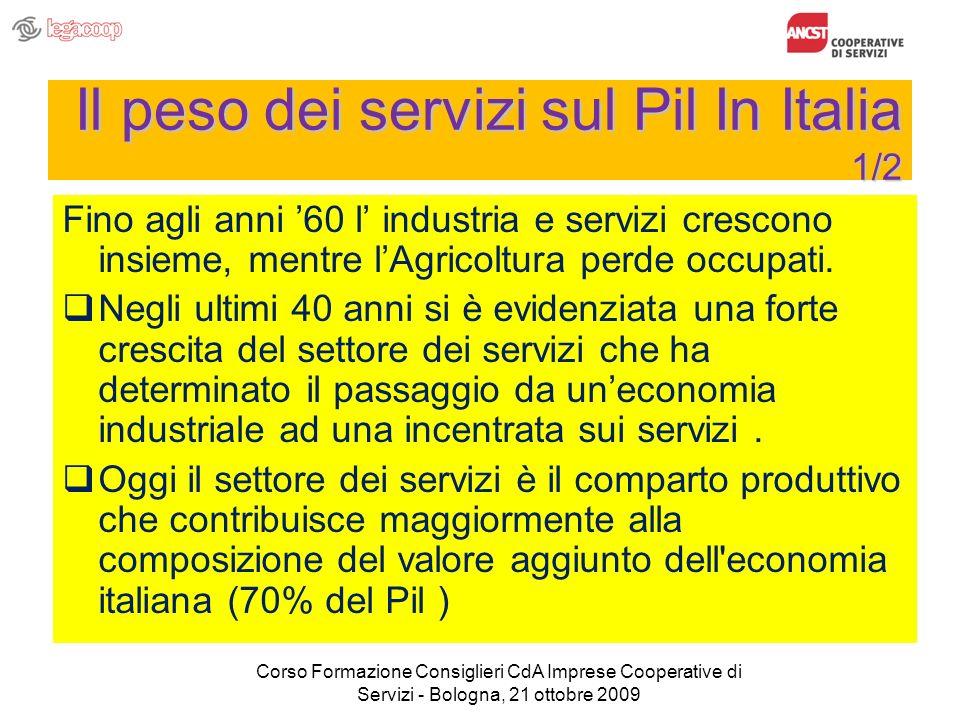 Il peso dei servizi sul Pil In Italia 1/2 Fino agli anni 60 l industria e servizi crescono insieme, mentre lAgricoltura perde occupati.