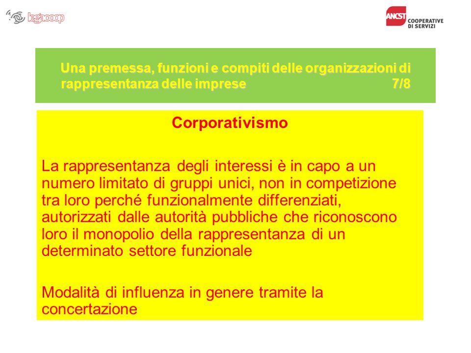 Una premessa, funzioni e compiti delle organizzazioni di rappresentanza delle imprese 7/8 Corporativismo La rappresentanza degli interessi è in capo a