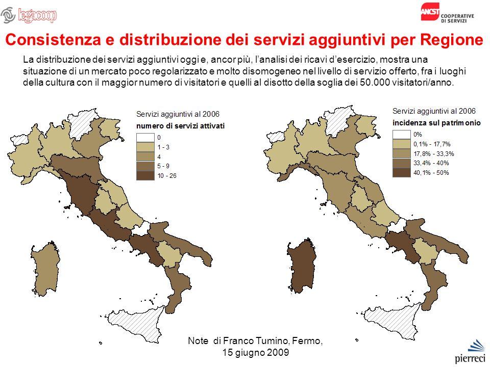43 Consistenza e distribuzione dei servizi aggiuntivi per Regione La distribuzione dei servizi aggiuntivi oggi e, ancor più, lanalisi dei ricavi deser