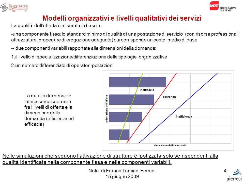 Note di Franco Tumino, Fermo, 15 giugno 2009 45 La qualità dellofferta è misurata in base a: -una componente fissa: lo standard minimo di qualità di u