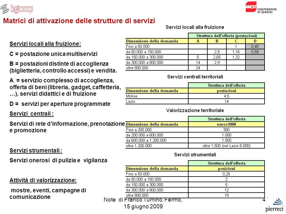 Note di Franco Tumino, Fermo, 15 giugno 2009 46 Matrici di attivazione delle strutture di servizi Servizi locali alla fruizione: C = postazione unica